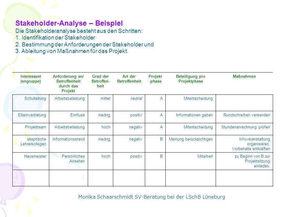 Stakeholder-Analyse – Beispiel Die Stakeholderanalyse besteht aus den Schritten: 1.