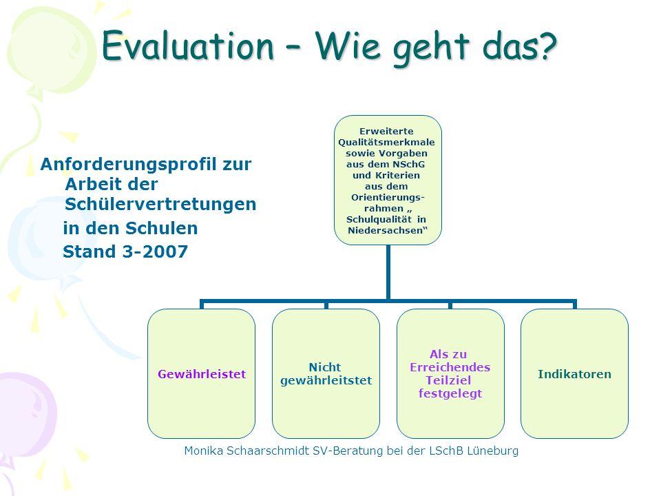 Evaluation – Wie geht das.Die SV führt eine Befragung durch.
