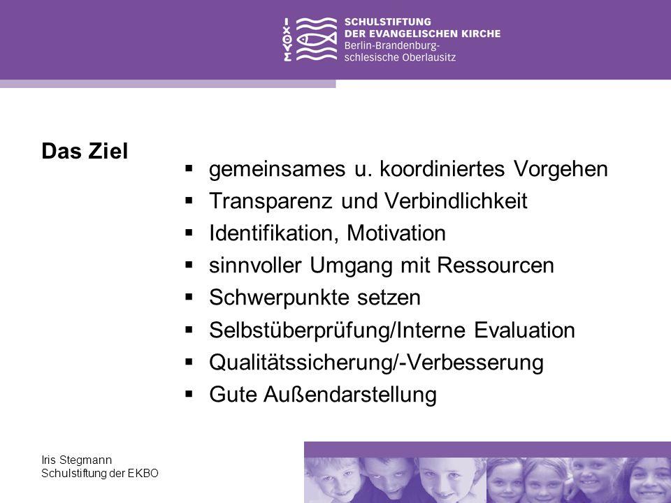 Iris Stegmann Schulstiftung der EKBO gemeinsames u. koordiniertes Vorgehen Transparenz und Verbindlichkeit Identifikation, Motivation sinnvoller Umgan