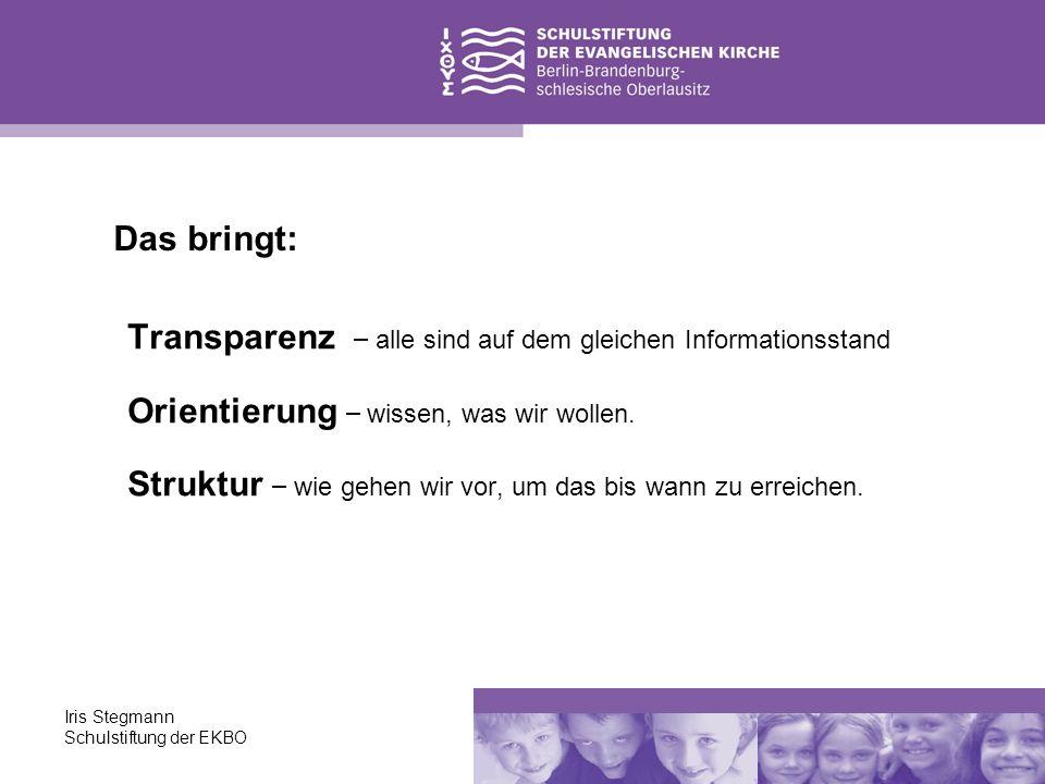 Iris Stegmann Schulstiftung der EKBO Das bringt: Transparenz – alle sind auf dem gleichen Informationsstand Orientierung – wissen, was wir wollen. Str