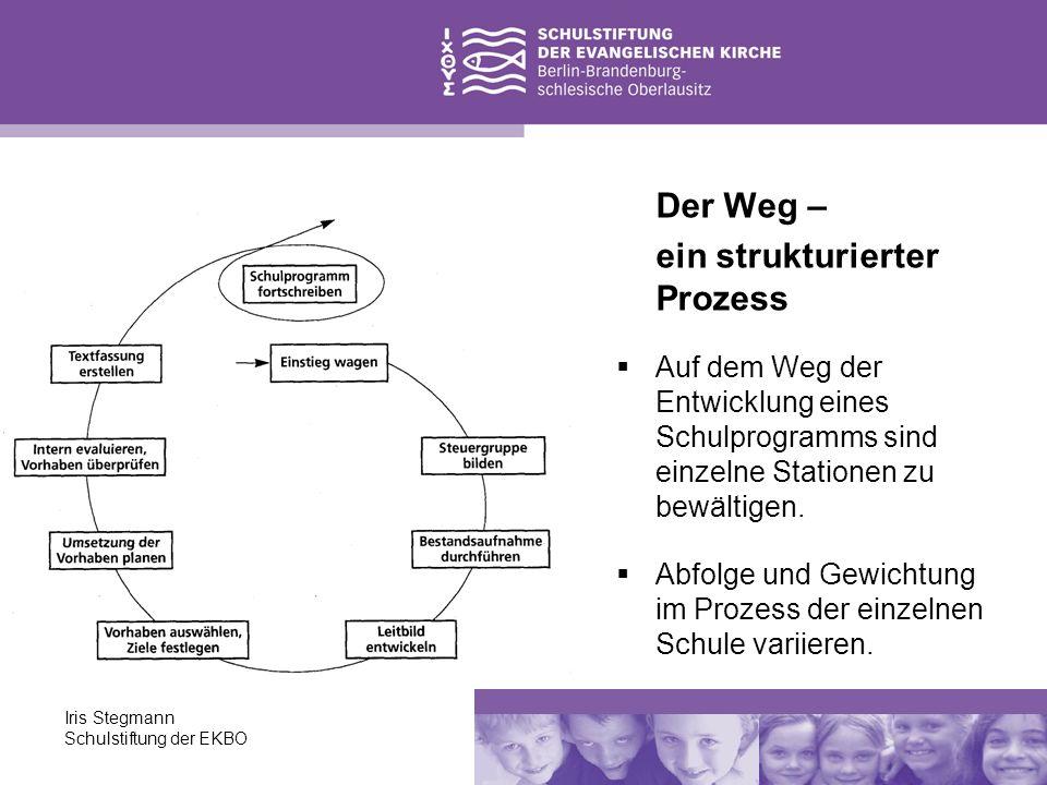 Iris Stegmann Schulstiftung der EKBO Der Weg – ein strukturierter Prozess Auf dem Weg der Entwicklung eines Schulprogramms sind einzelne Stationen zu