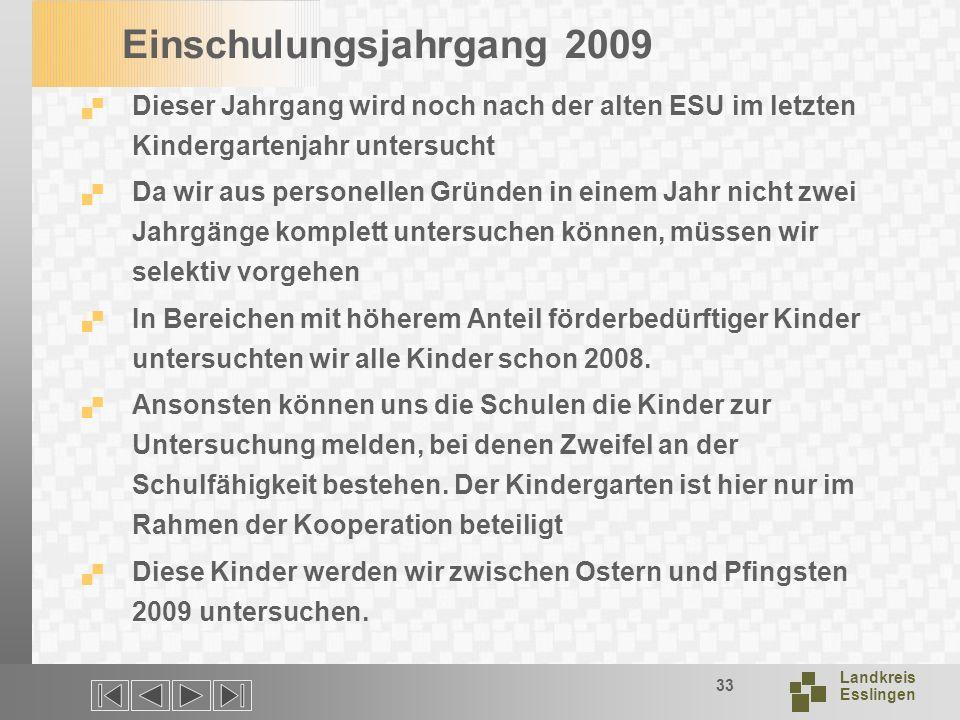 Landkreis Esslingen 33 Einschulungsjahrgang 2009 Dieser Jahrgang wird noch nach der alten ESU im letzten Kindergartenjahr untersucht Da wir aus personellen Gründen in einem Jahr nicht zwei Jahrgänge komplett untersuchen können, müssen wir selektiv vorgehen In Bereichen mit höherem Anteil förderbedürftiger Kinder untersuchten wir alle Kinder schon 2008.