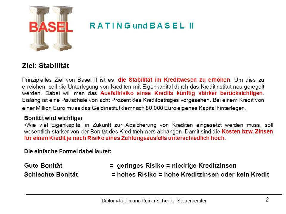 3 R A T I N G und B A S E L II _________________________________________________________________________________________________ Diplom-Kaufmann Rainer Schenk – Steuerberater Darauf kommt es an Auf seiner Sitzung am 10.
