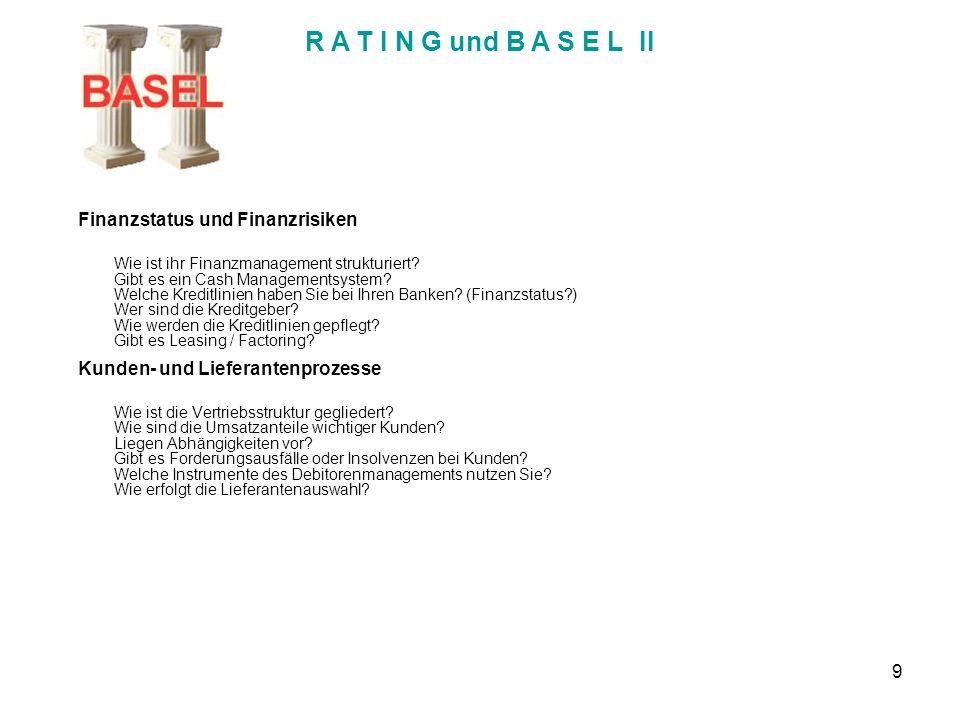 10 R A T I N G und B A S E L II _________________________________________________________________________________________________ Diplom-Kaufmann Rainer Schenk – Steuerberater Heller-Rotter-Schenk Rechtsanwälte und Steuerberater - Meiningen Produkt- und Marktperspektiven Wie sieht das Produktprogramm aus.