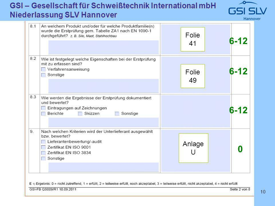 SLVHannoverSLVHannover GSI – Gesellschaft für Schweißtechnik International mbH Niederlassung SLV Hannover 10 Folie 41 Folie 49 Anlage U 6-12 0