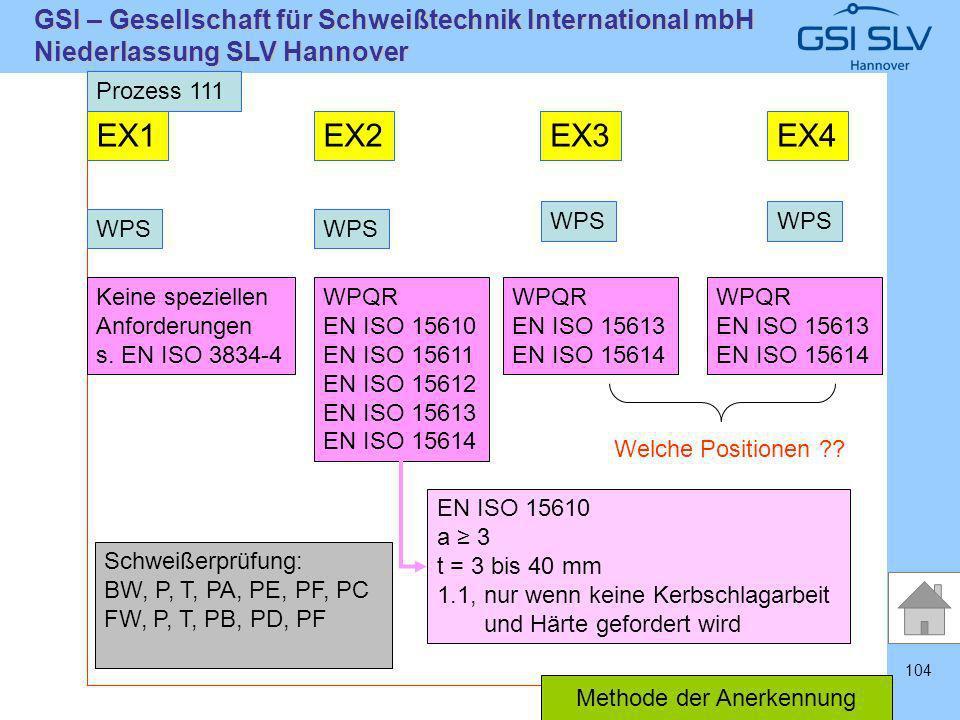 SLVHannoverSLVHannover GSI – Gesellschaft für Schweißtechnik International mbH Niederlassung SLV Hannover 104 Prozess 111 EX1EX2EX3EX4 WPS Keine spezi