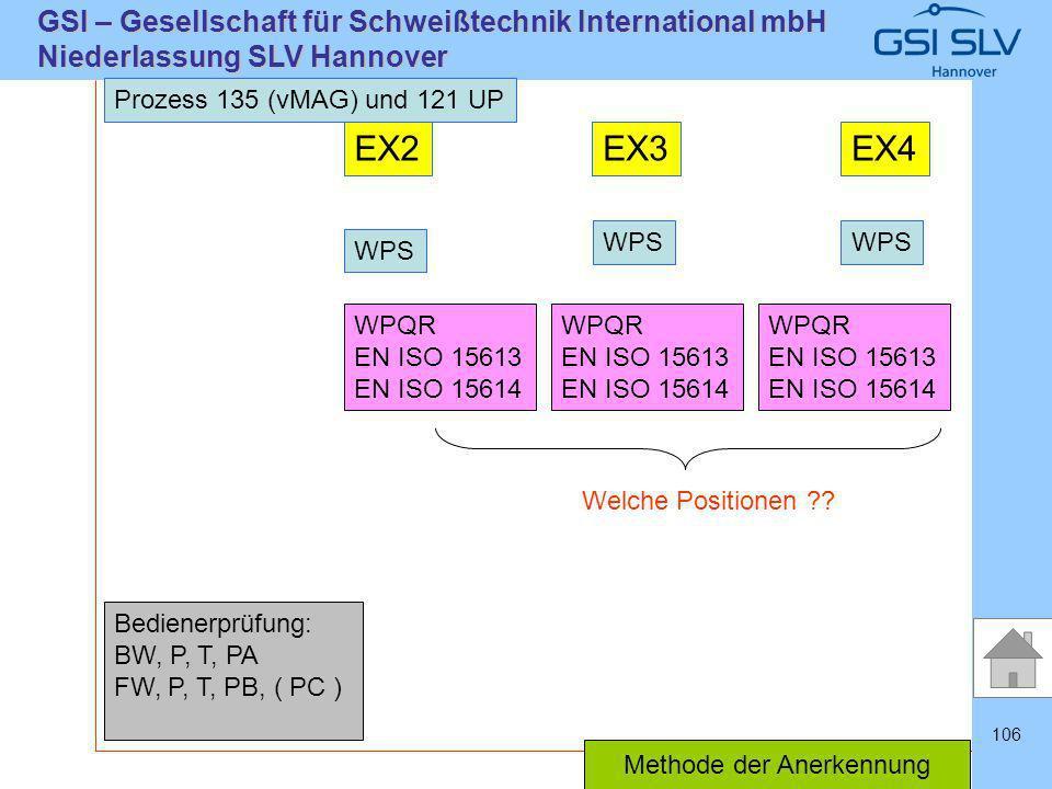 SLVHannoverSLVHannover GSI – Gesellschaft für Schweißtechnik International mbH Niederlassung SLV Hannover 106 Prozess 135 (vMAG) und 121 UP EX2EX3EX4