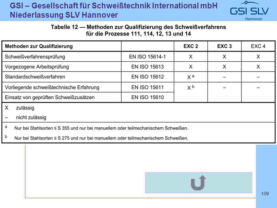 SLVHannoverSLVHannover GSI – Gesellschaft für Schweißtechnik International mbH Niederlassung SLV Hannover 109