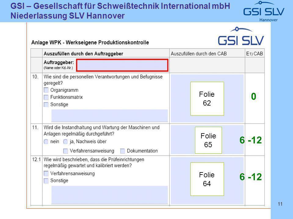 SLVHannoverSLVHannover GSI – Gesellschaft für Schweißtechnik International mbH Niederlassung SLV Hannover 11 Folie 62 Folie 64 Folie 65 0 6 -12