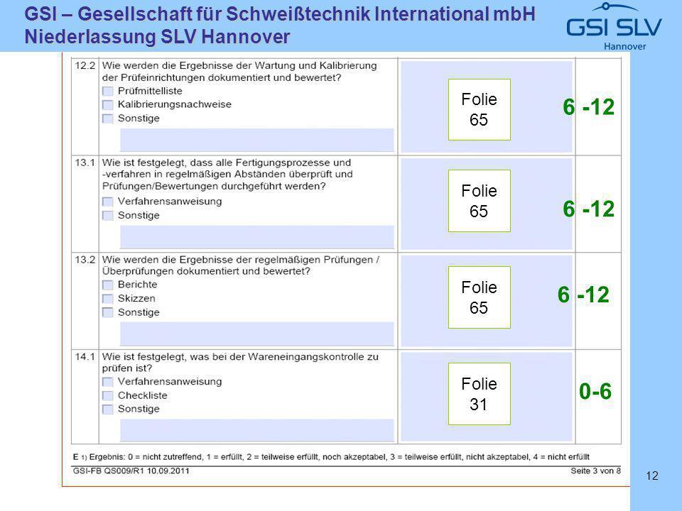 SLVHannoverSLVHannover GSI – Gesellschaft für Schweißtechnik International mbH Niederlassung SLV Hannover 12 Folie 65 Folie 65 Folie 65 Folie 31 6 -12