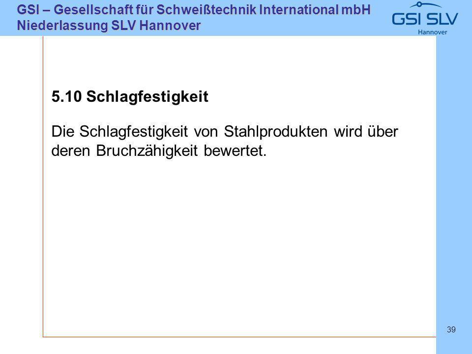 SLVHannoverSLVHannover GSI – Gesellschaft für Schweißtechnik International mbH Niederlassung SLV Hannover 39 5.10 Schlagfestigkeit Die Schlagfestigkei