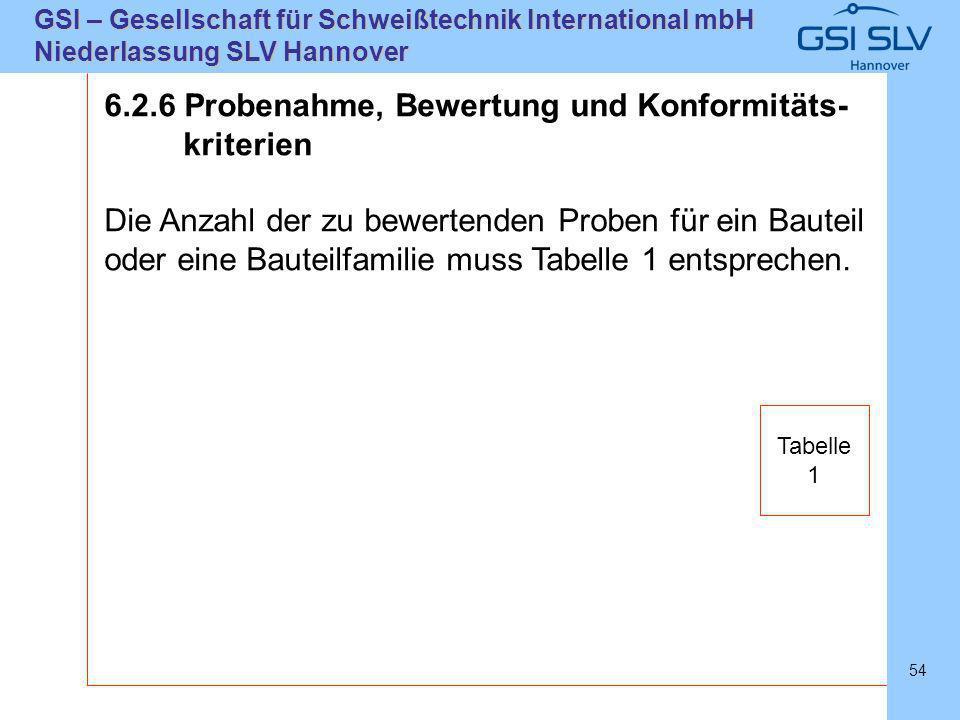 SLVHannoverSLVHannover GSI – Gesellschaft für Schweißtechnik International mbH Niederlassung SLV Hannover 54 6.2.6 Probenahme, Bewertung und Konformit