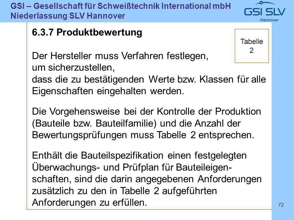 SLVHannoverSLVHannover GSI – Gesellschaft für Schweißtechnik International mbH Niederlassung SLV Hannover 72 6.3.7 Produktbewertung Der Hersteller mus