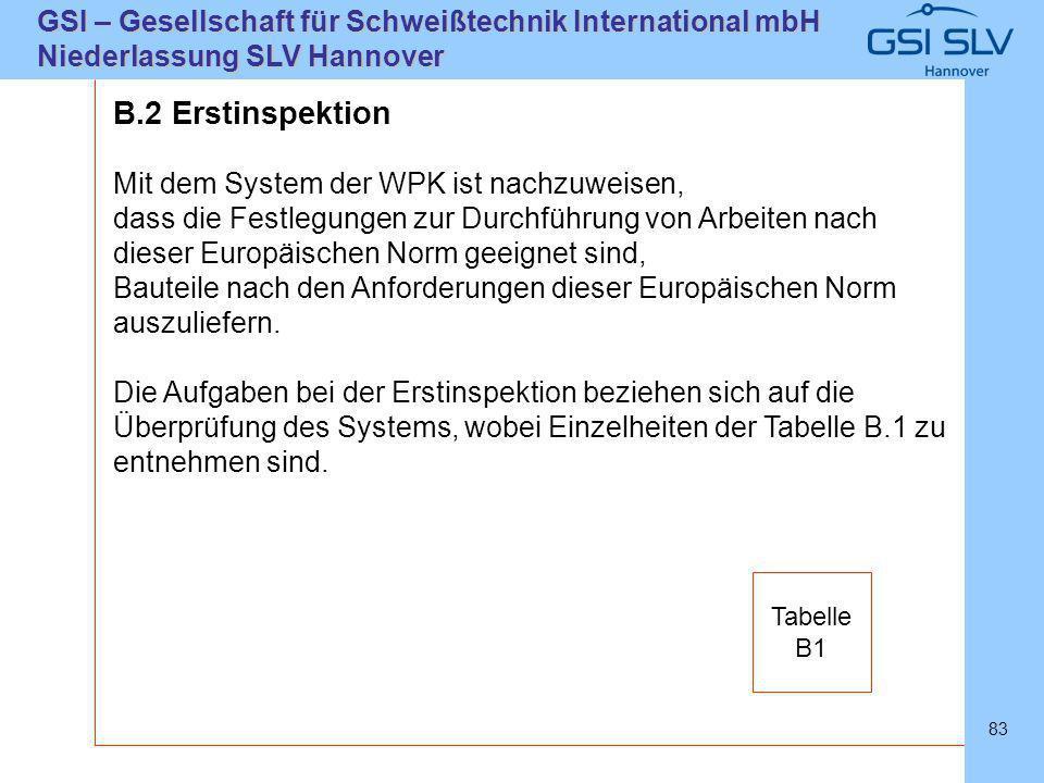 SLVHannoverSLVHannover GSI – Gesellschaft für Schweißtechnik International mbH Niederlassung SLV Hannover 83 B.2 Erstinspektion Mit dem System der WPK