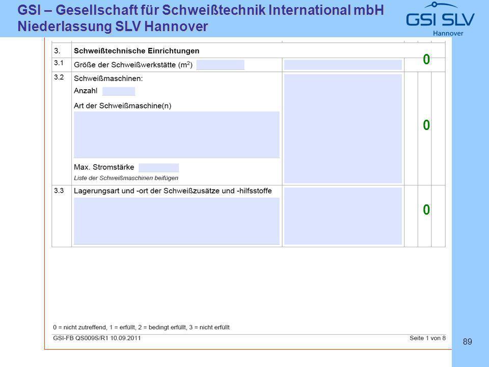 SLVHannoverSLVHannover GSI – Gesellschaft für Schweißtechnik International mbH Niederlassung SLV Hannover 89 0 0 0