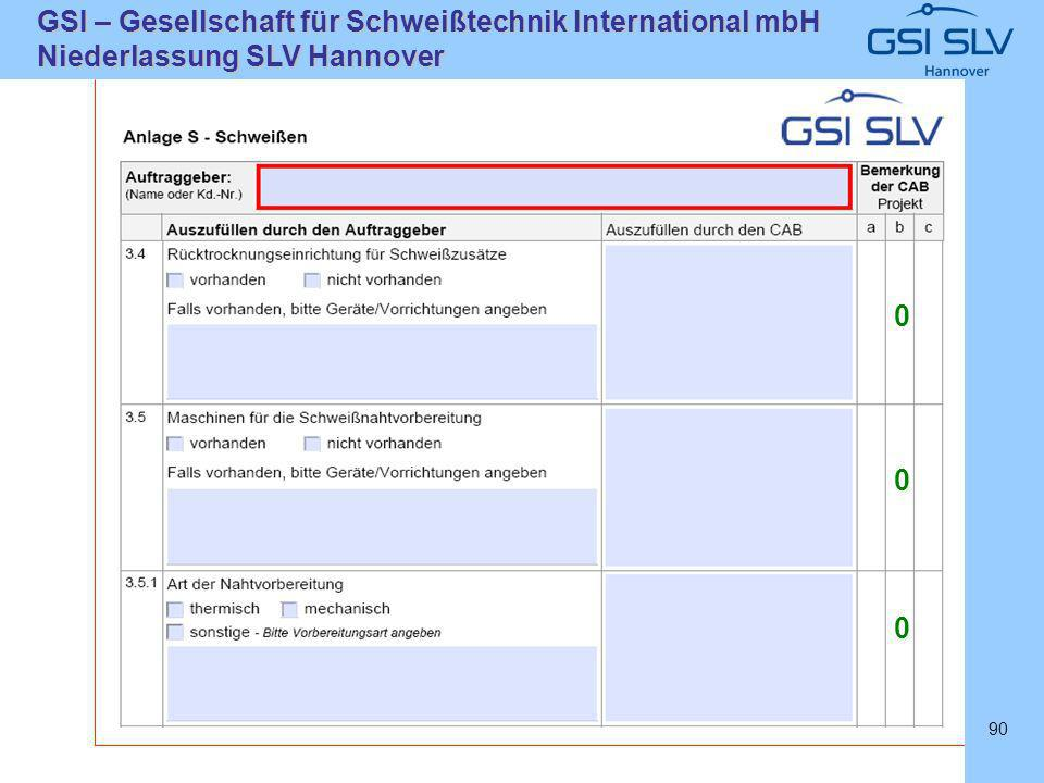 SLVHannoverSLVHannover GSI – Gesellschaft für Schweißtechnik International mbH Niederlassung SLV Hannover 90 0 0 0