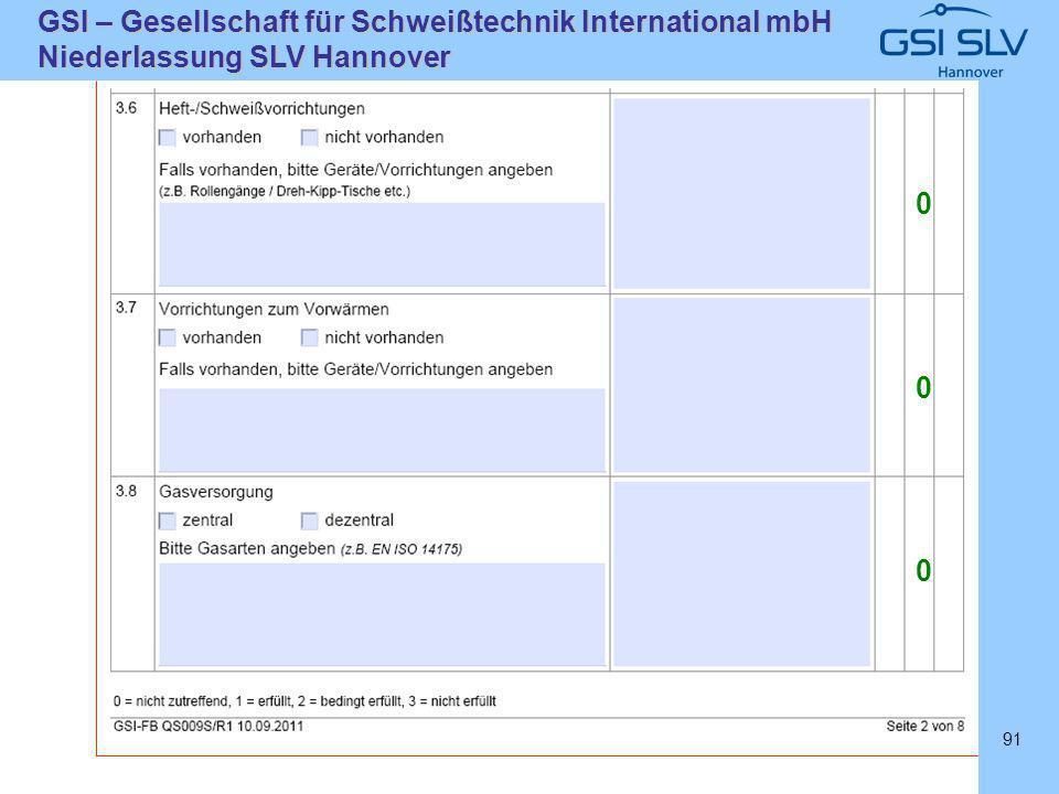 SLVHannoverSLVHannover GSI – Gesellschaft für Schweißtechnik International mbH Niederlassung SLV Hannover 91 0 0 0