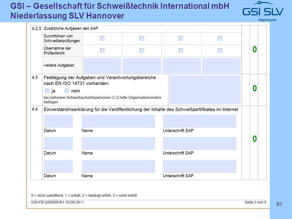 SLVHannoverSLVHannover GSI – Gesellschaft für Schweißtechnik International mbH Niederlassung SLV Hannover 93 0 0 0