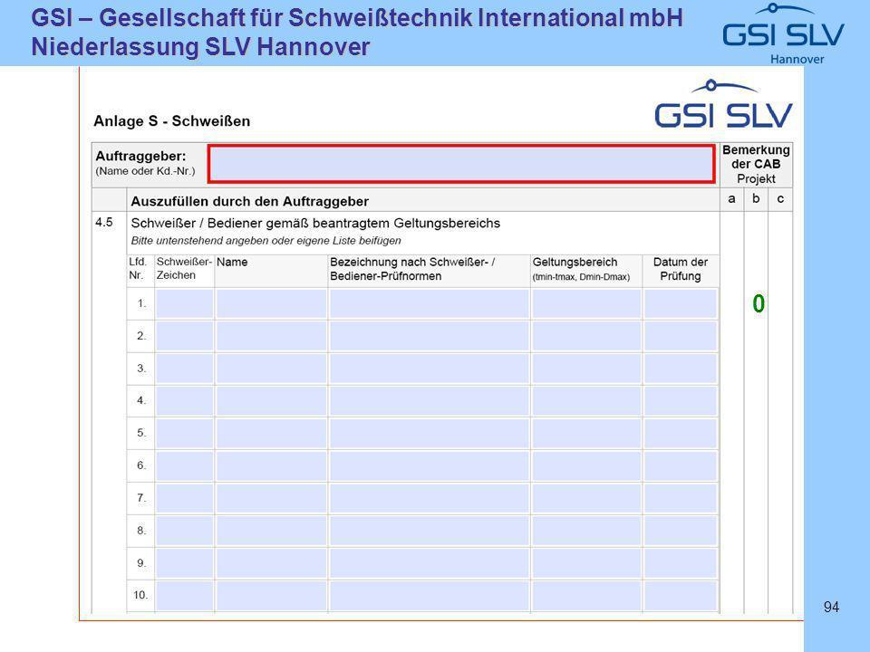 SLVHannoverSLVHannover GSI – Gesellschaft für Schweißtechnik International mbH Niederlassung SLV Hannover 94 0