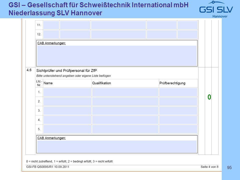 SLVHannoverSLVHannover GSI – Gesellschaft für Schweißtechnik International mbH Niederlassung SLV Hannover 95 0