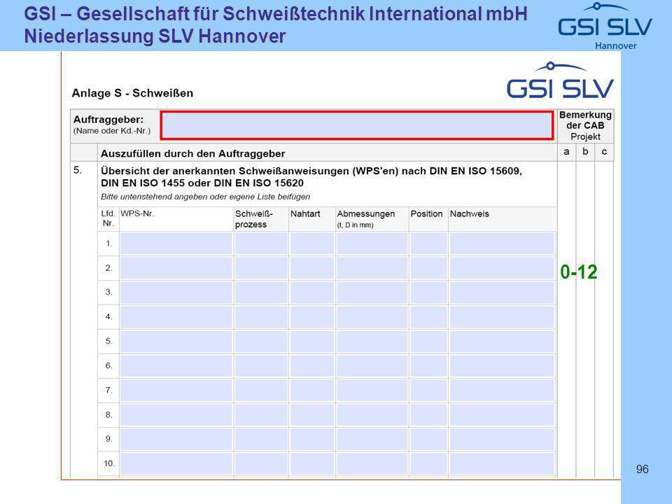 SLVHannoverSLVHannover GSI – Gesellschaft für Schweißtechnik International mbH Niederlassung SLV Hannover 96 0-12