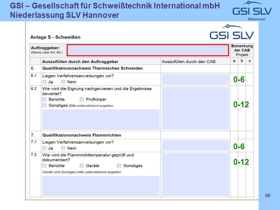 SLVHannoverSLVHannover GSI – Gesellschaft für Schweißtechnik International mbH Niederlassung SLV Hannover 98 0-6 0-12 0-6 0-12