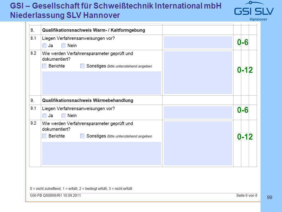 SLVHannoverSLVHannover GSI – Gesellschaft für Schweißtechnik International mbH Niederlassung SLV Hannover 99 0-6 0-12 0-6