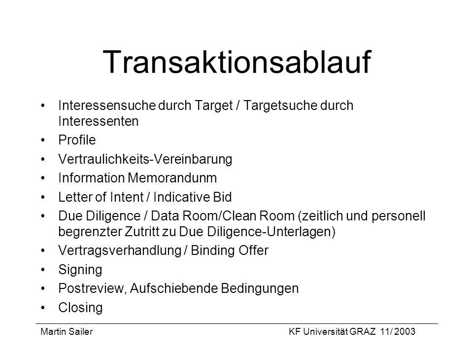 Martin SailerKF Universität GRAZ 11/ 2003 Transaktionsablauf Interessensuche durch Target / Targetsuche durch Interessenten Profile Vertraulichkeits-V