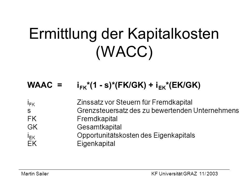 Martin SailerKF Universität GRAZ 11/ 2003 Ermittlung der Kapitalkosten (WACC) WAAC =i FK *(1 - s)*(FK/GK) + i EK *(EK/GK) i FK Zinssatz vor Steuern fü