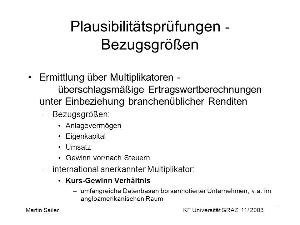 Martin SailerKF Universität GRAZ 11/ 2003 Plausibilitätsprüfungen - Bezugsgrößen Ermittlung über Multiplikatoren - überschlagsmäßige Ertragswertberech