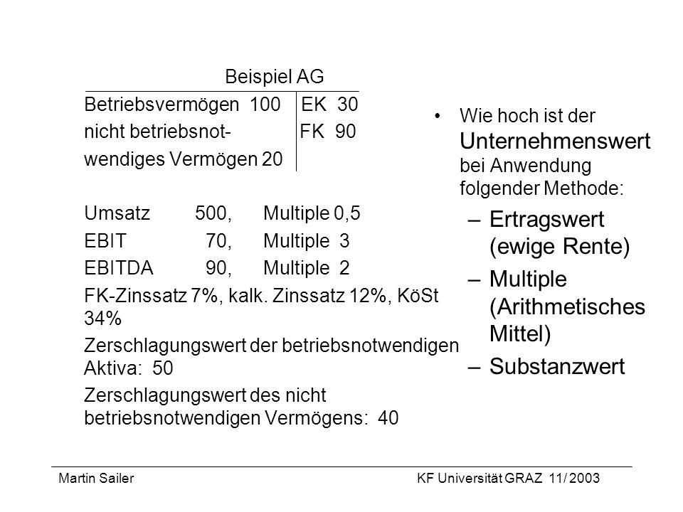 Martin SailerKF Universität GRAZ 11/ 2003 Beispiel AG Betriebsvermögen 100 EK 30 nicht betriebsnot- FK 90 wendiges Vermögen 20 Umsatz500, Multiple 0,5