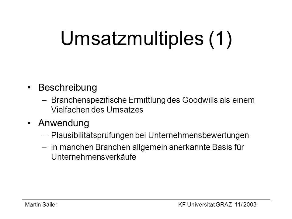 Martin SailerKF Universität GRAZ 11/ 2003 Umsatzmultiples (1) Beschreibung –Branchenspezifische Ermittlung des Goodwills als einem Vielfachen des Umsa
