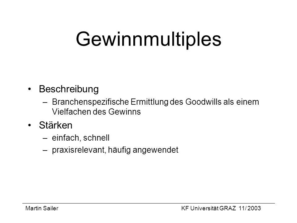 Martin SailerKF Universität GRAZ 11/ 2003 Gewinnmultiples Beschreibung –Branchenspezifische Ermittlung des Goodwills als einem Vielfachen des Gewinns