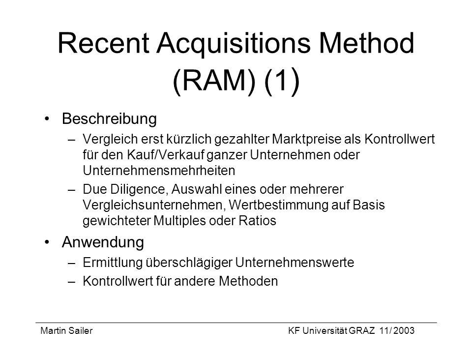 Martin SailerKF Universität GRAZ 11/ 2003 Recent Acquisitions Method (RAM) (1 ) Beschreibung –Vergleich erst kürzlich gezahlter Marktpreise als Kontro
