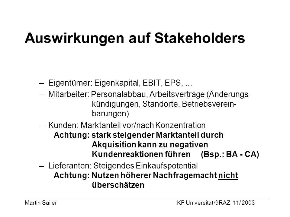 Martin SailerKF Universität GRAZ 11/ 2003 Auswirkungen auf Stakeholders –Eigentümer: Eigenkapital, EBIT, EPS,... –Mitarbeiter: Personalabbau, Arbeitsv