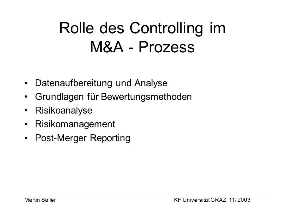 Martin SailerKF Universität GRAZ 11/ 2003 Rolle des Controlling im M&A - Prozess Datenaufbereitung und Analyse Grundlagen für Bewertungsmethoden Risik