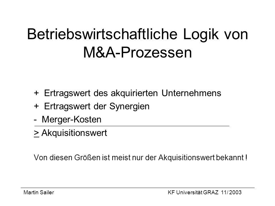 Martin SailerKF Universität GRAZ 11/ 2003 Betriebswirtschaftliche Logik von M&A-Prozessen + Ertragswert des akquirierten Unternehmens + Ertragswert de