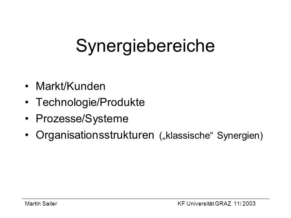 Martin SailerKF Universität GRAZ 11/ 2003 Synergiebereiche Markt/Kunden Technologie/Produkte Prozesse/Systeme Organisationsstrukturen (klassische Syne