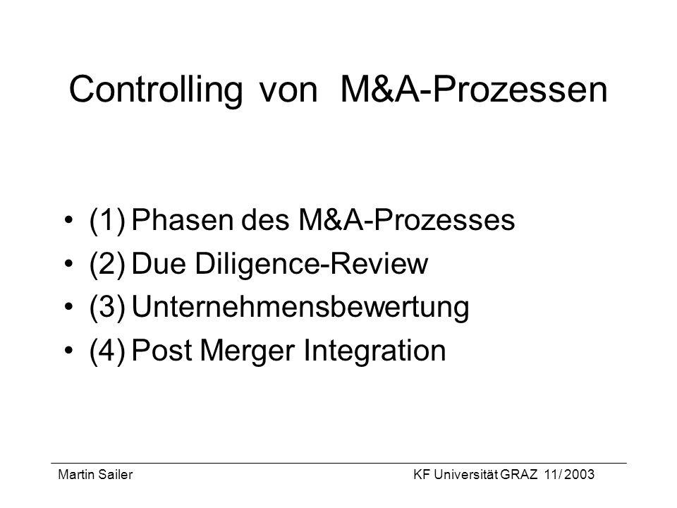 Martin SailerKF Universität GRAZ 11/ 2003 Controlling von M&A-Prozessen (1)Phasen des M&A-Prozesses (2)Due Diligence-Review (3)Unternehmensbewertung (
