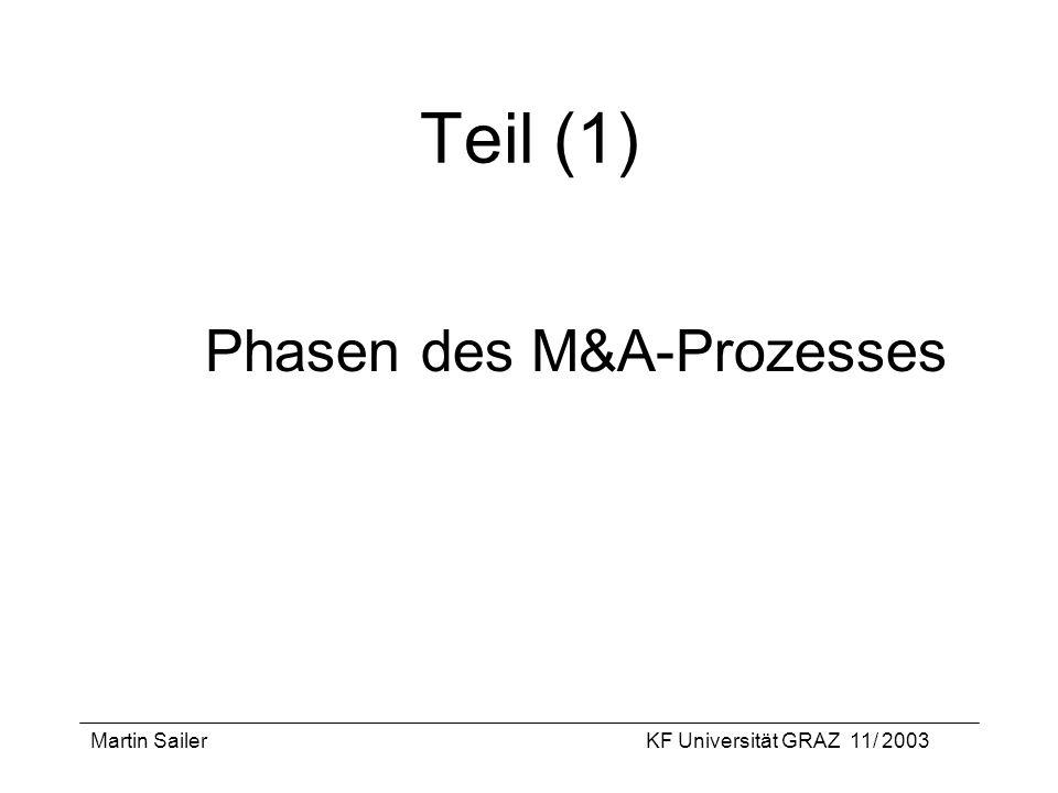 Martin SailerKF Universität GRAZ 11/ 2003 Ziele der Datenraumeinsicht Rasche Übersicht über alle relevanten Unternehmensfakten Erstellung einer Need to know - Liste für 2.
