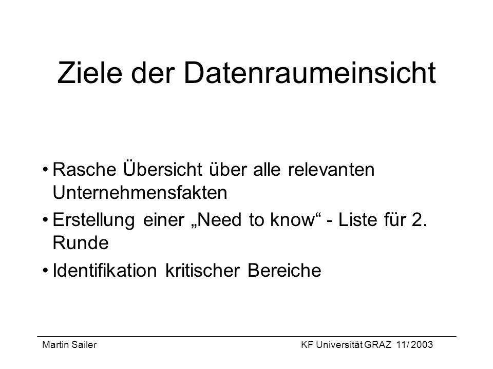 Martin SailerKF Universität GRAZ 11/ 2003 Ziele der Datenraumeinsicht Rasche Übersicht über alle relevanten Unternehmensfakten Erstellung einer Need t