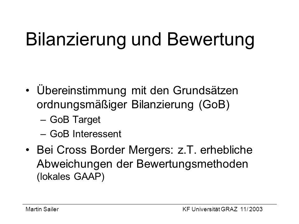 Martin SailerKF Universität GRAZ 11/ 2003 Bilanzierung und Bewertung Übereinstimmung mit den Grundsätzen ordnungsmäßiger Bilanzierung (GoB) –GoB Targe