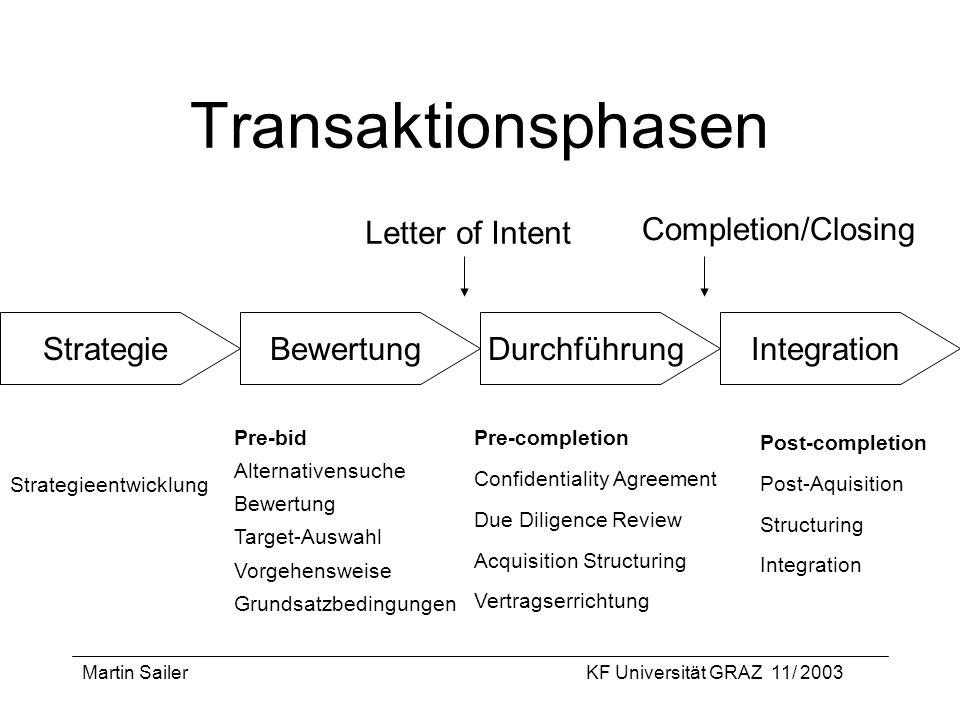 Martin SailerKF Universität GRAZ 11/ 2003 Merger - Kosten Kosten des M&A-Prozesses (Berater!) a.o.