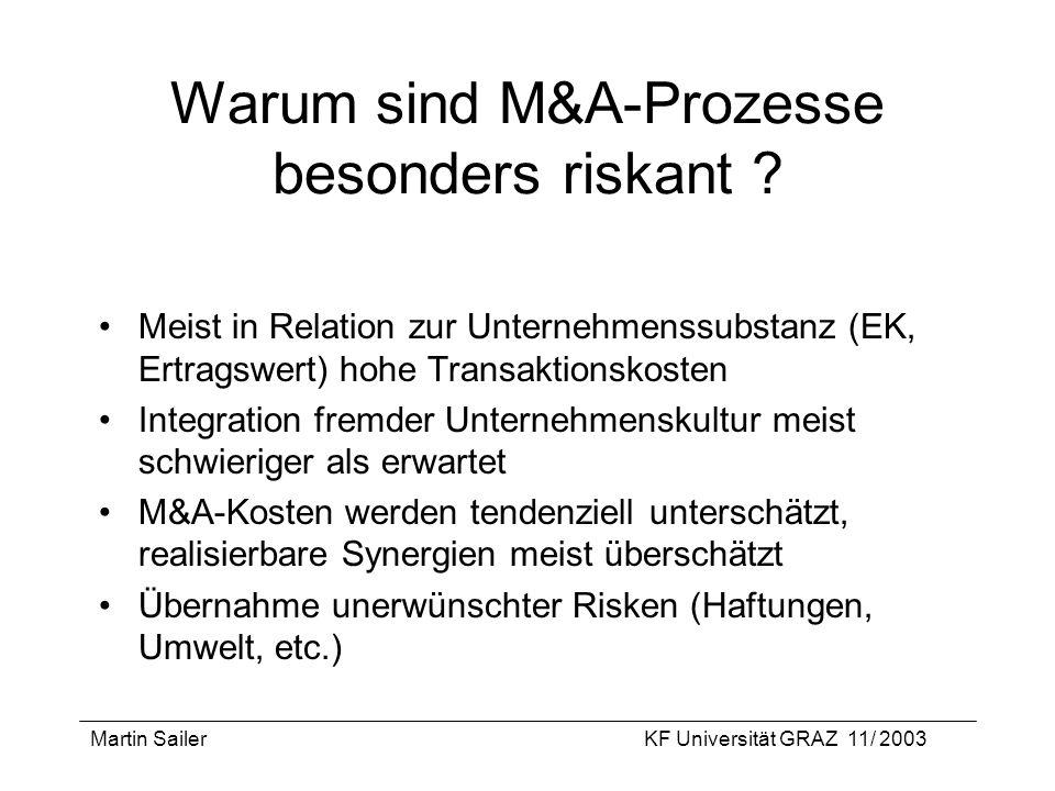 Martin SailerKF Universität GRAZ 11/ 2003 Besondere Risken von M & A-Prozessen Haftungsrisken gegenüber Eigentümer (Organhaftung) In der Due Diligence nicht erkannte Verbindlichkeiten/Haftungen/sonstige Risken (Beispiel: Asbestrisiko RHI) Steuerrisiko Liquiditätsrisken (v.a.