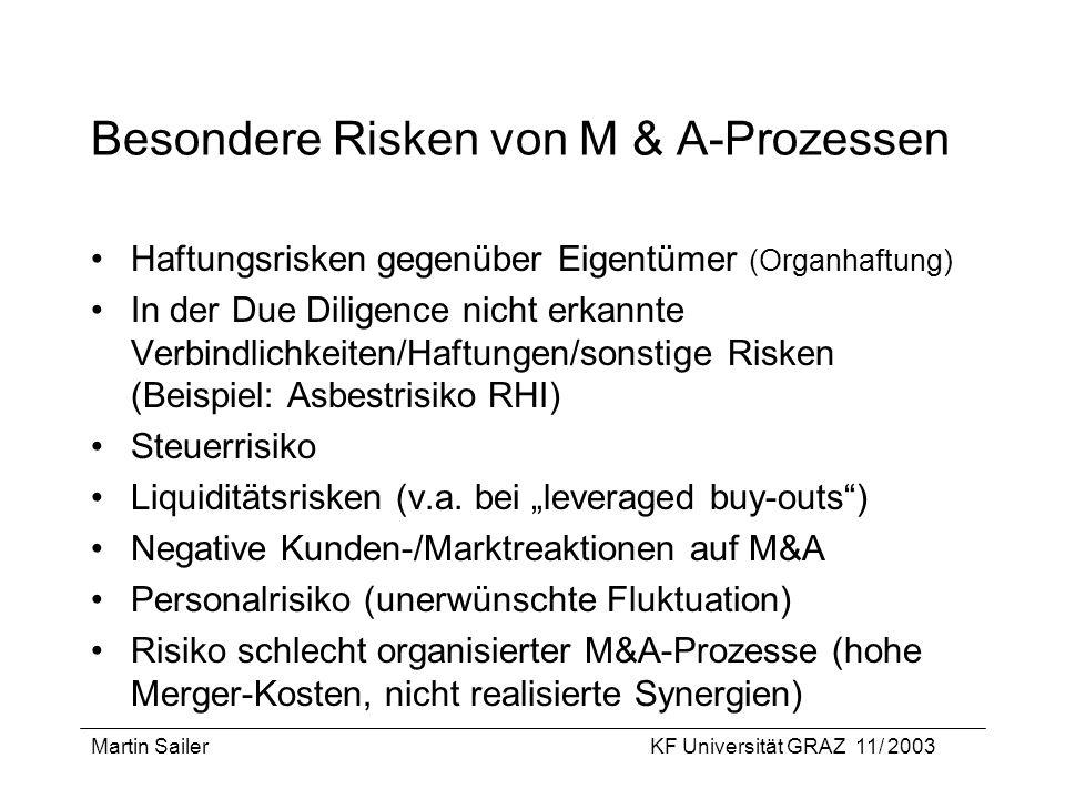 Martin SailerKF Universität GRAZ 11/ 2003 Besondere Risken von M & A-Prozessen Haftungsrisken gegenüber Eigentümer (Organhaftung) In der Due Diligence
