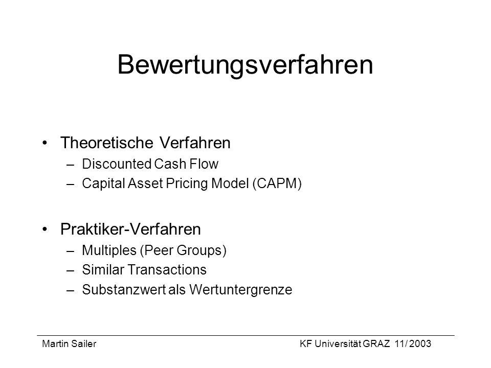 Martin SailerKF Universität GRAZ 11/ 2003 Bewertungsverfahren Theoretische Verfahren –Discounted Cash Flow –Capital Asset Pricing Model (CAPM) Praktik