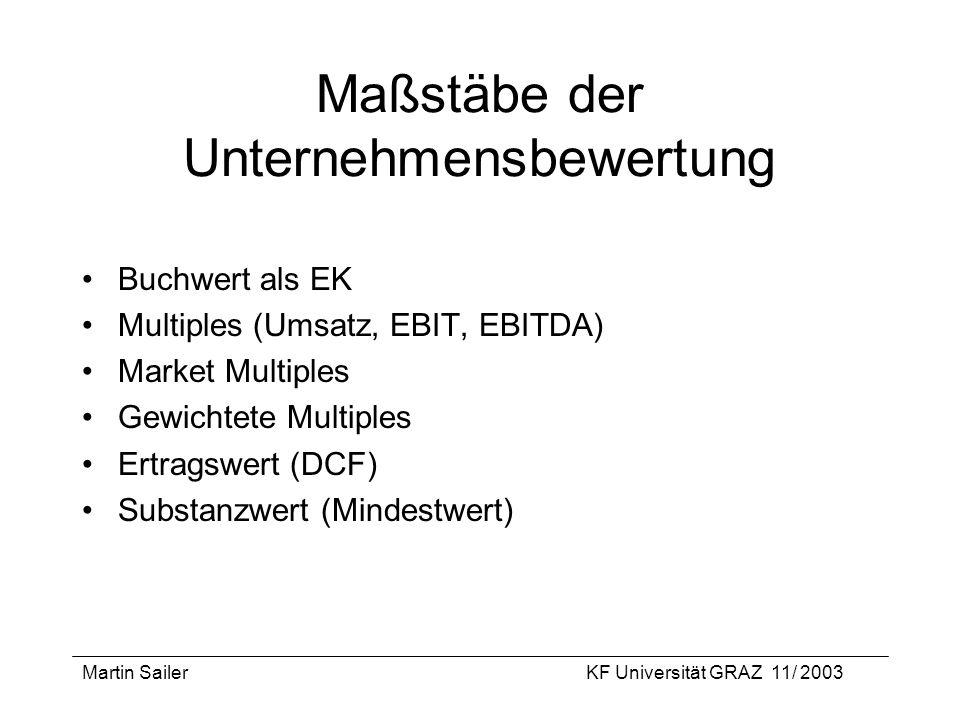 Martin SailerKF Universität GRAZ 11/ 2003 Maßstäbe der Unternehmensbewertung Buchwert als EK Multiples (Umsatz, EBIT, EBITDA) Market Multiples Gewicht