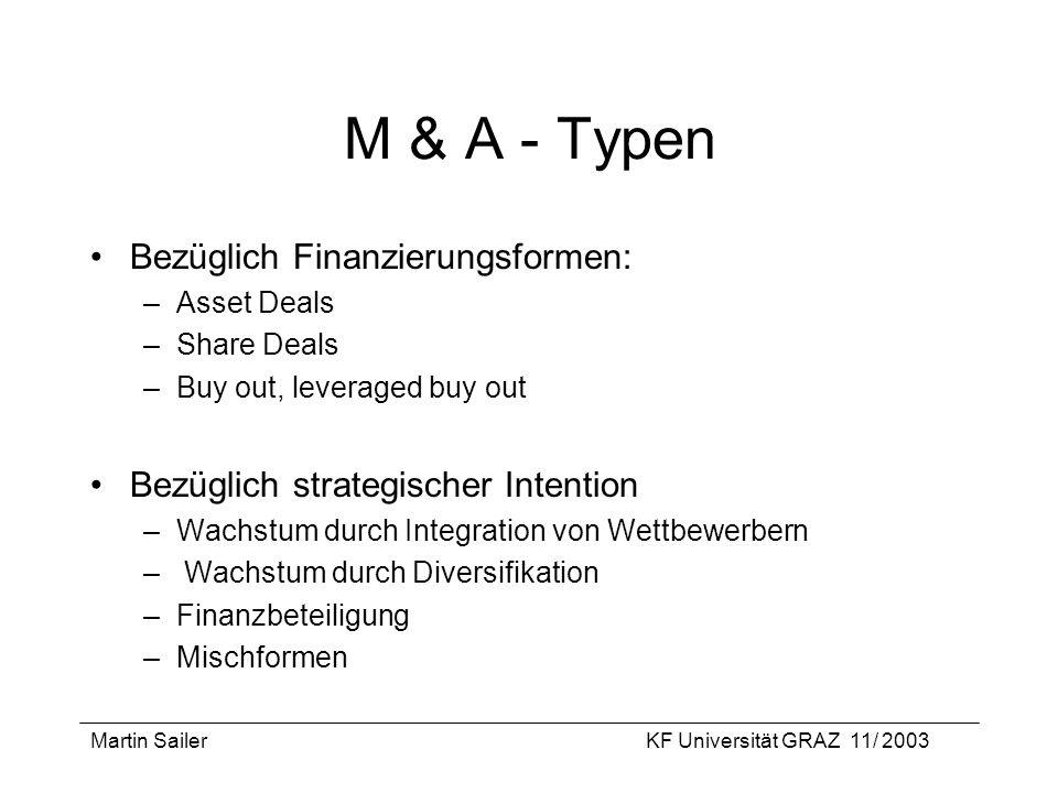 Martin SailerKF Universität GRAZ 11/ 2003 Definition - Discounted Cash-flow DCF - Bewertungsmodell (nach Copeland/Koller/Murrin) Wert des Unternehmens ist der Barwert des operativen freien Cash-flows abzüglich des Barwertes der Cash- flows, die an Fremdkapitalgeber ausbezahlt werden.