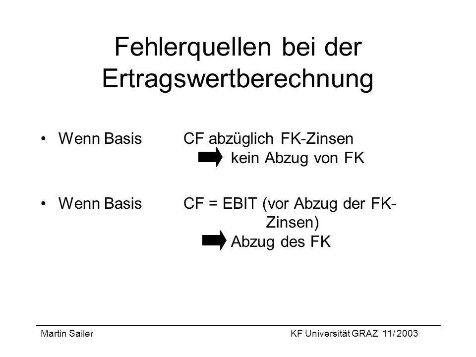 Martin SailerKF Universität GRAZ 11/ 2003 Fehlerquellen bei der Ertragswertberechnung Wenn BasisCF abzüglich FK-Zinsen kein Abzug von FK Wenn Basis CF