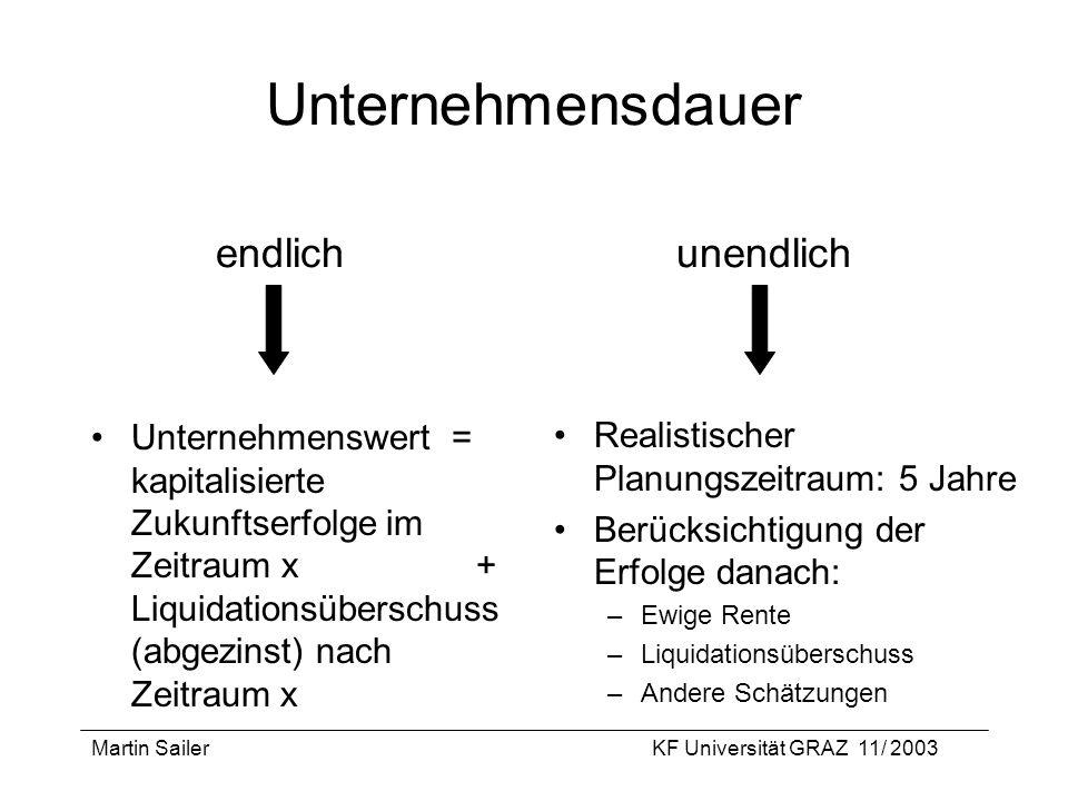 Martin SailerKF Universität GRAZ 11/ 2003 Unternehmensdauer endlich unendlich Unternehmenswert = kapitalisierte Zukunftserfolge im Zeitraum x + Liquid